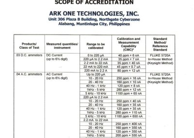 Ark One Technologies Inc. ISO IEC_17025 2005 Certificates-05