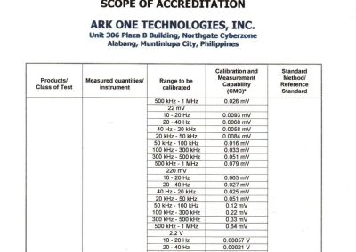 Ark One Technologies Inc. ISO IEC_17025 2005 Certificates-10