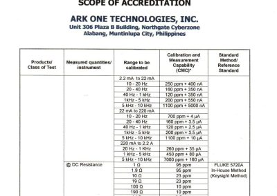 Ark One Technologies Inc. ISO IEC_17025 2005 Certificates-12